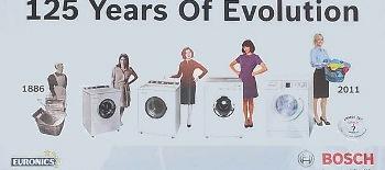 Entwicklung der Waschmaschine